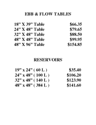 Tables & Reservoirs